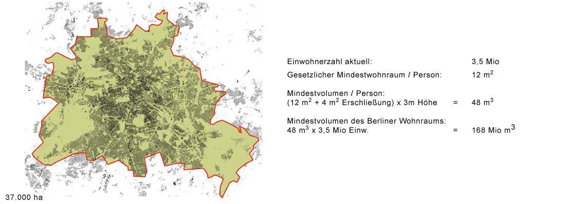 Dichte-Stadt-01a